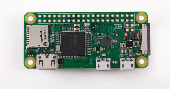 image from Easy headless setup for Raspberry Pi Zero W on OSX
